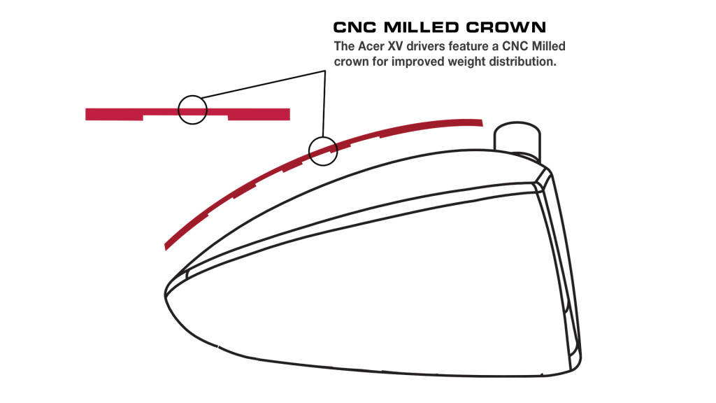 XV Milled Crown