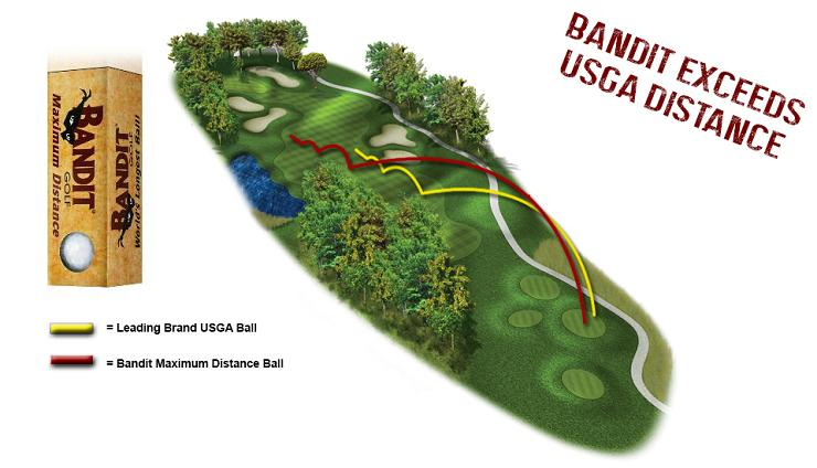 Bandit Illegal Golf Balls