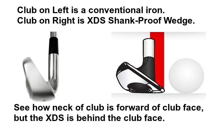 Comparison of XDS and Normal Irons
