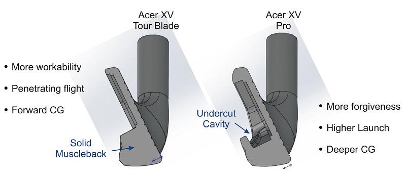 XV Tour Blade Irons cutaway view
