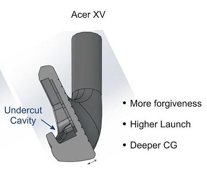 XV HT Undercut Cavity Irons